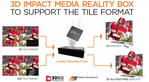 3DTile RealityBox